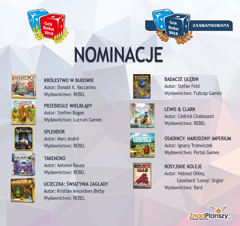 Gra-Roku-2015-nominacje
