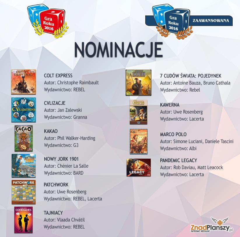 gra-roku-2016-nominacje